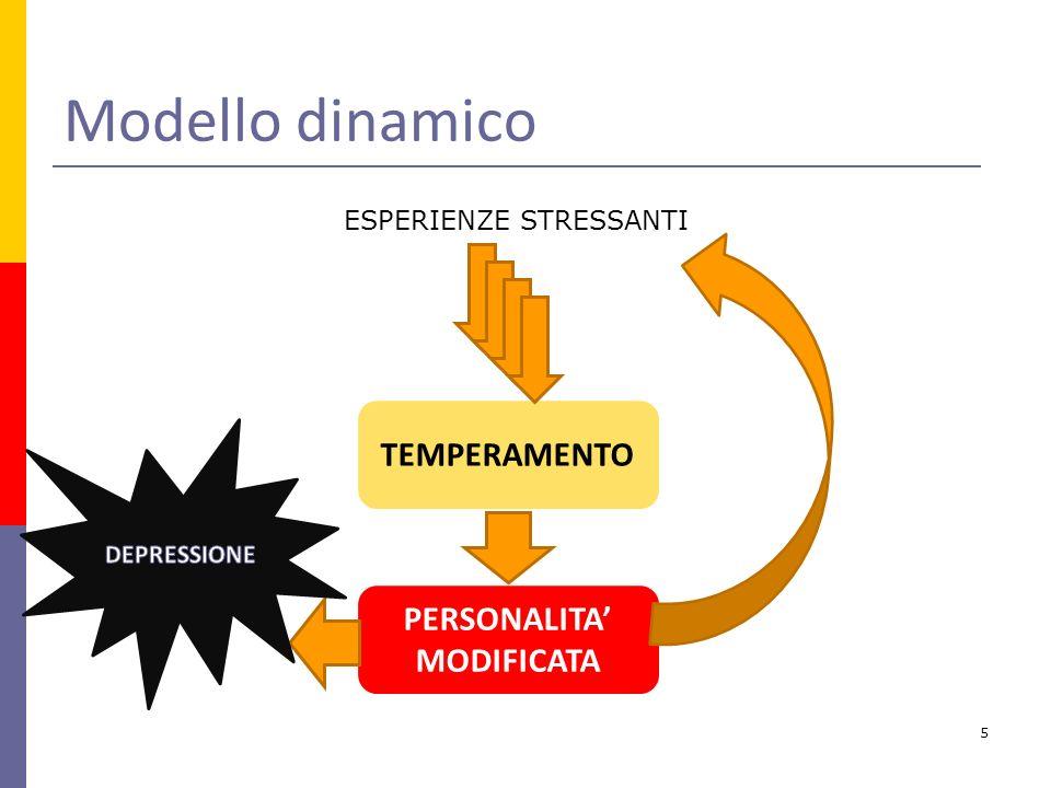Modello dinamico 5 TEMPERAMENTO ESPERIENZE STRESSANTI PERSONALITA MODIFICATA