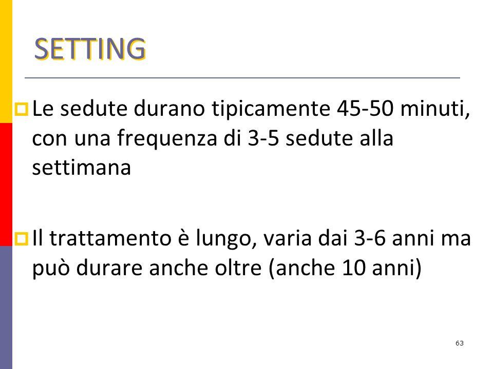 SETTING Le sedute durano tipicamente 45-50 minuti, con una frequenza di 3-5 sedute alla settimana Il trattamento è lungo, varia dai 3-6 anni ma può durare anche oltre (anche 10 anni) 63