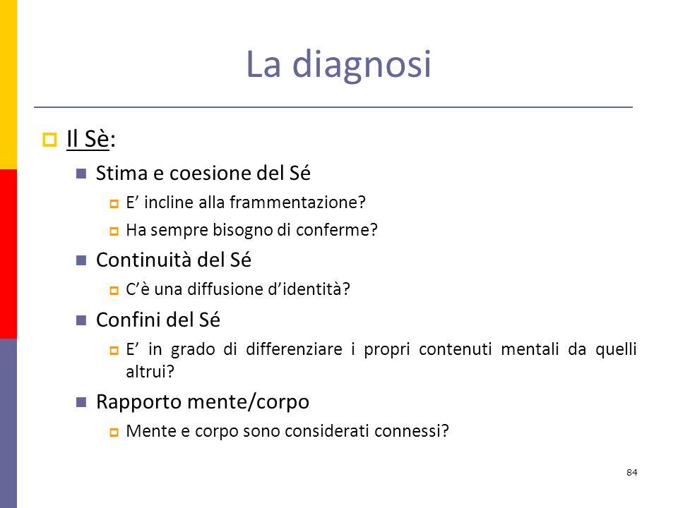 La diagnosi Il Sè: Stima e coesione del Sé E incline alla frammentazione.