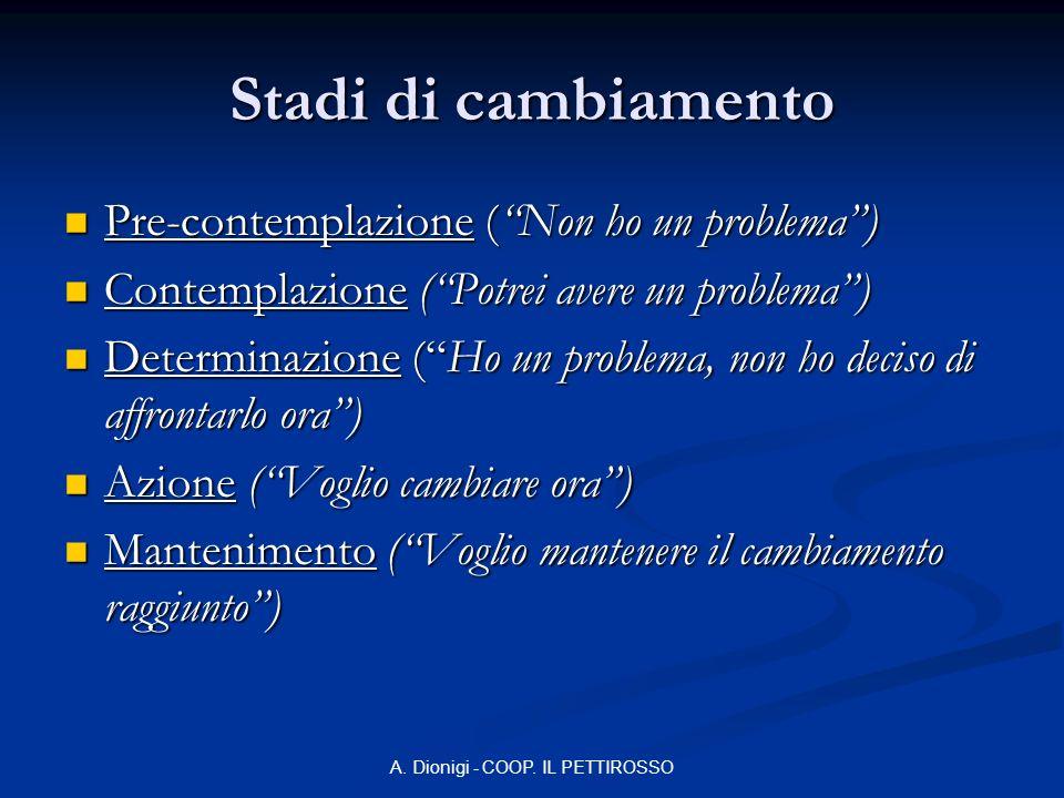A. Dionigi - COOP. IL PETTIROSSO Stadi di cambiamento Pre-contemplazione (Non ho un problema) Pre-contemplazione (Non ho un problema) Contemplazione (
