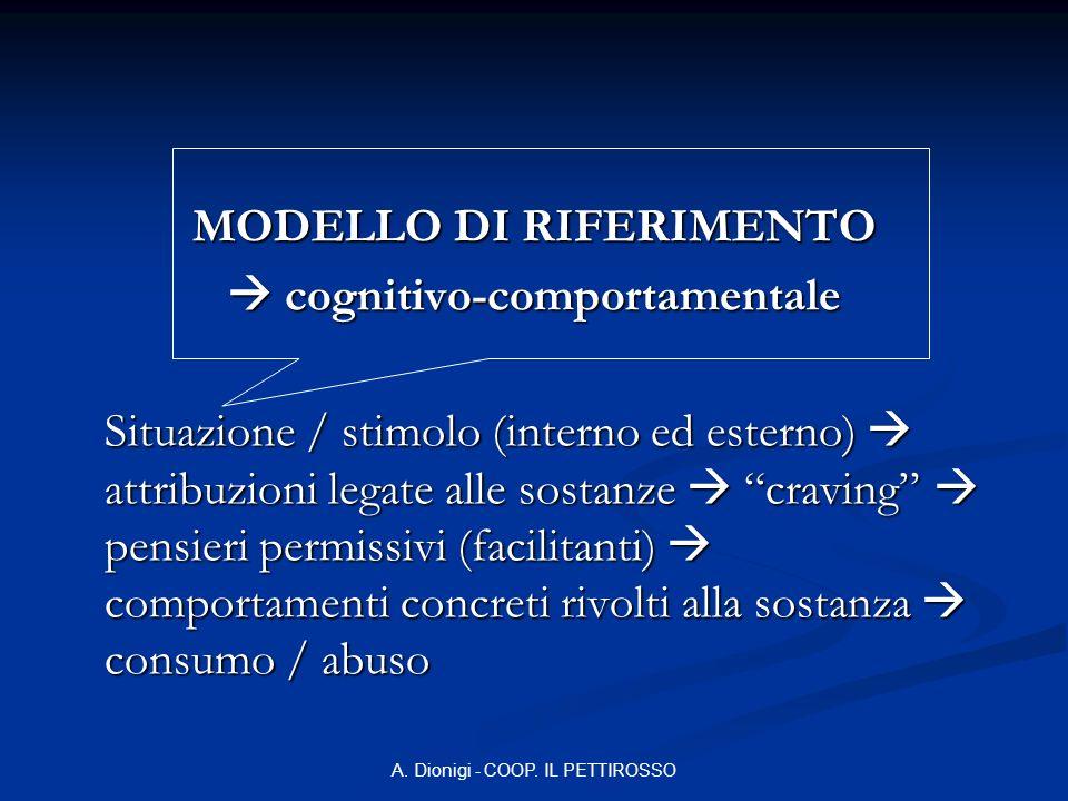 A. Dionigi - COOP. IL PETTIROSSO MODELLO DI RIFERIMENTO cognitivo-comportamentale cognitivo-comportamentale Situazione / stimolo (interno ed esterno)