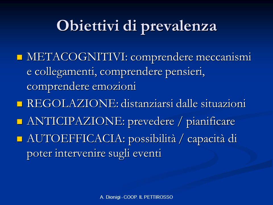 A. Dionigi - COOP. IL PETTIROSSO Obiettivi di prevalenza METACOGNITIVI: comprendere meccanismi e collegamenti, comprendere pensieri, comprendere emozi