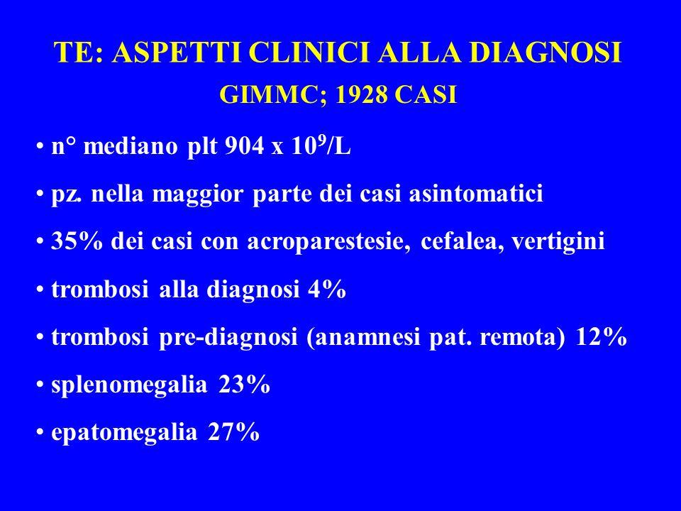 TE: ASPETTI CLINICI ALLA DIAGNOSI n° mediano plt 904 x 10 9 /L pz. nella maggior parte dei casi asintomatici 35% dei casi con acroparestesie, cefalea,
