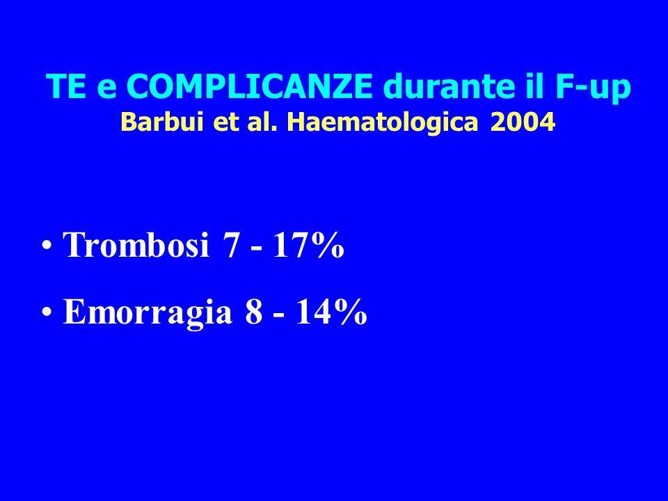 TE e COMPLICANZE durante il F-up Barbui et al. Haematologica 2004 Trombosi 7 - 17% Emorragia 8 - 14%