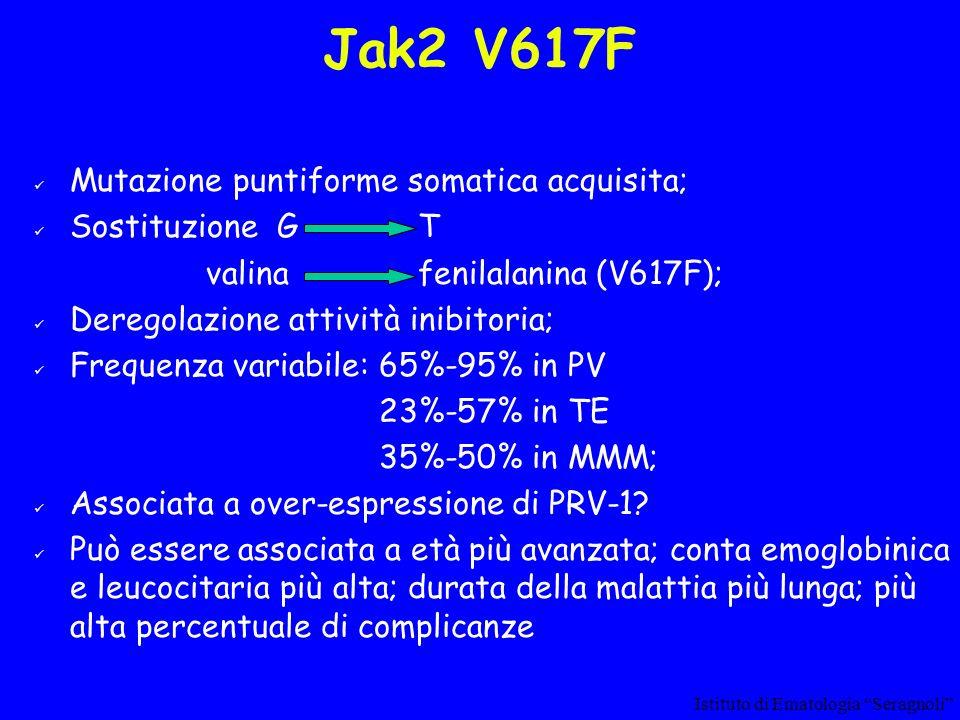 Jak2 V617F Mutazione puntiforme somatica acquisita; Sostituzione G T valinafenilalanina (V617F); Deregolazione attività inibitoria; Frequenza variabil