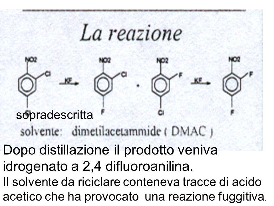 sopradescritta Dopo distillazione il prodotto veniva idrogenato a 2,4 difluoroanilina. Il solvente da riciclare conteneva tracce di acido acetico che