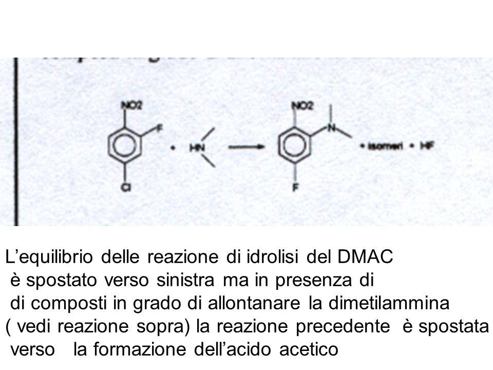 Lequilibrio delle reazione di idrolisi del DMAC è spostato verso sinistra ma in presenza di di composti in grado di allontanare la dimetilammina ( ved