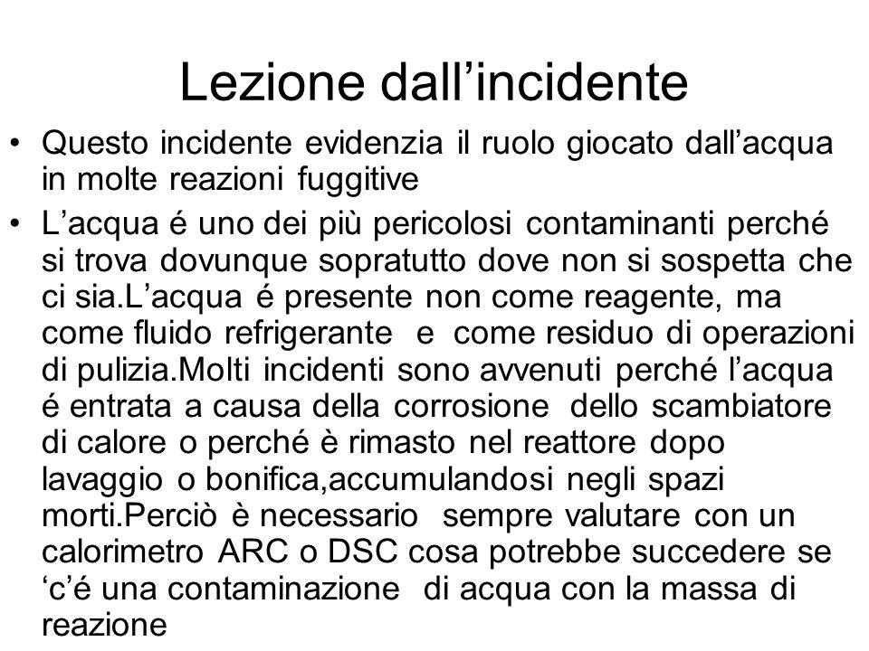 Lezione dallincidente Questo incidente evidenzia il ruolo giocato dallacqua in molte reazioni fuggitive Lacqua é uno dei più pericolosi contaminanti p