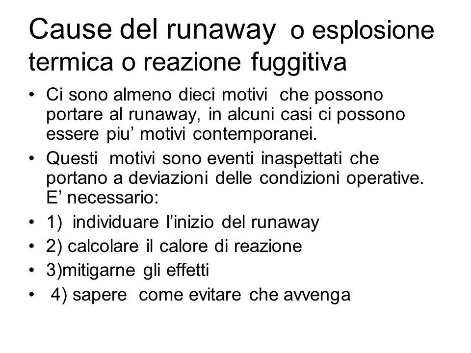 Cause del runaway o esplosione termica o reazione fuggitiva Ci sono almeno dieci motivi che possono portare al runaway, in alcuni casi ci possono esse
