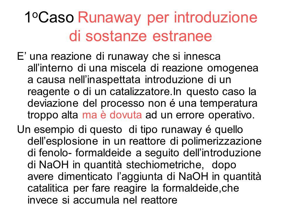 1 o Caso Runaway per introduzione di sostanze estranee E una reazione di runaway che si innesca allinterno di una miscela di reazione omogenea a causa