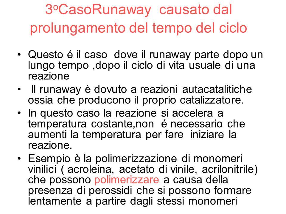 3 o CasoRunaway causato dal prolungamento del tempo del ciclo Questo é il caso dove il runaway parte dopo un lungo tempo,dopo il ciclo di vita usuale