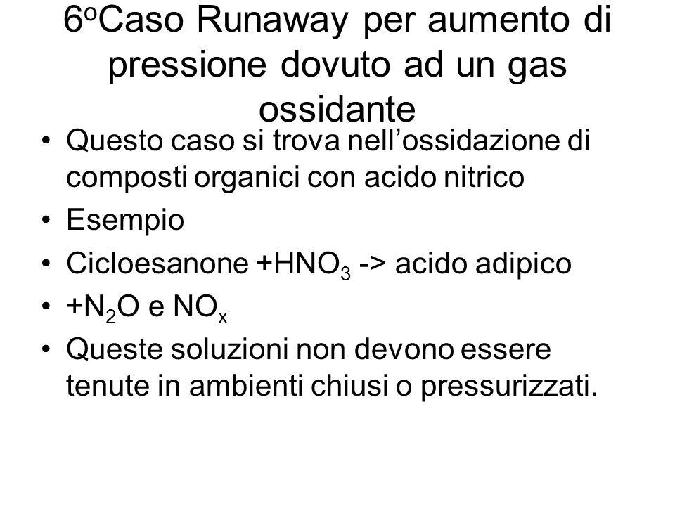 6 o Caso Runaway per aumento di pressione dovuto ad un gas ossidante Questo caso si trova nellossidazione di composti organici con acido nitrico Esemp