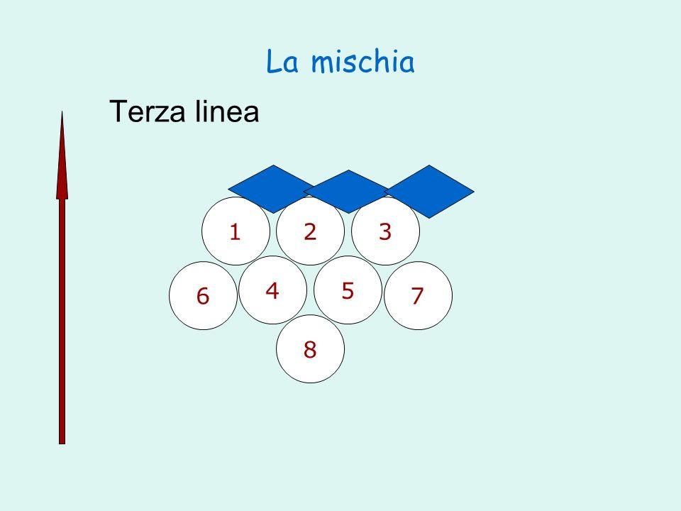 La mischia Terza linea 231 45 6 8 7