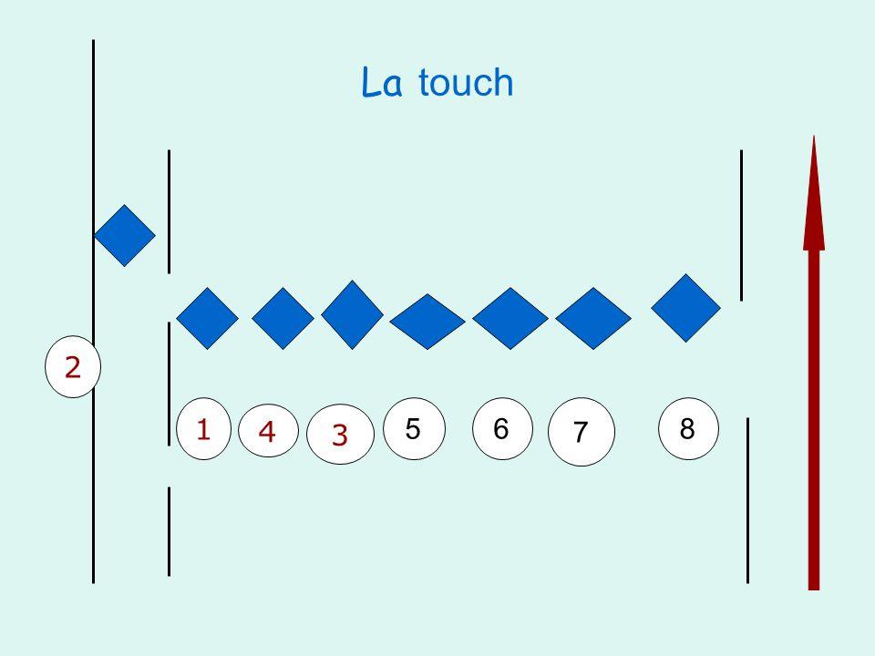 La touch 2 4 3 6 7 5 8 1