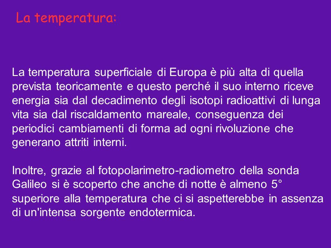 La temperatura: La temperatura superficiale di Europa è più alta di quella prevista teoricamente e questo perché il suo interno riceve energia sia dal