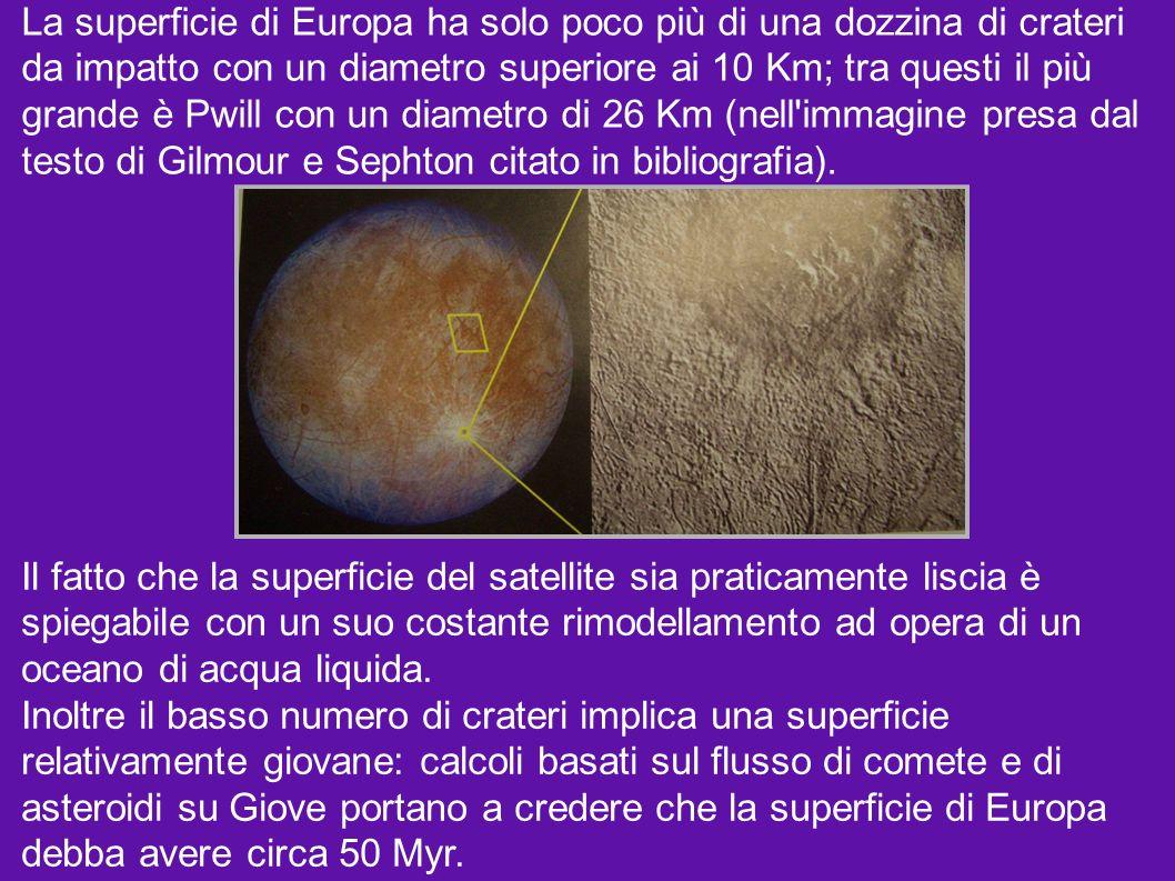 La superficie di Europa ha solo poco più di una dozzina di crateri da impatto con un diametro superiore ai 10 Km; tra questi il più grande è Pwill con