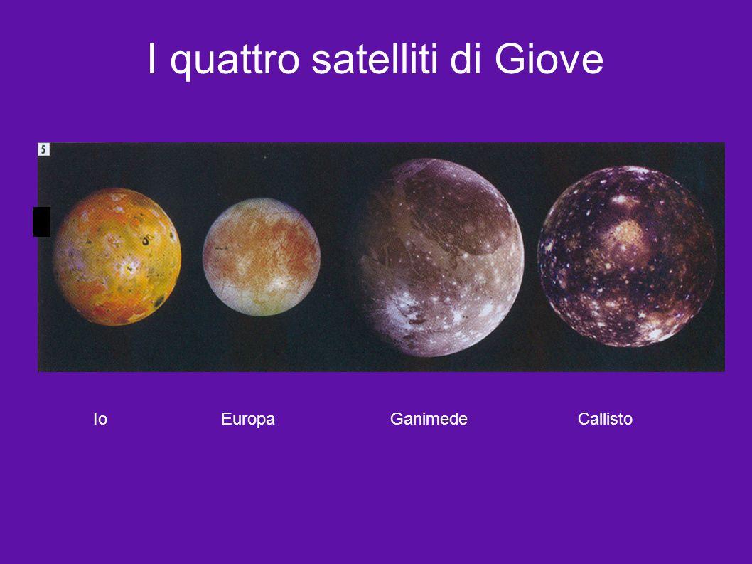 I quattro satelliti di Giove Io Europa Ganimede Callisto