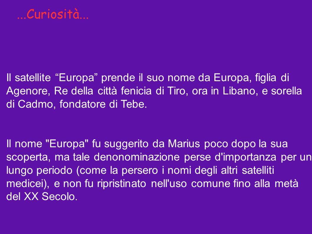 Il satellite Europa prende il suo nome da Europa, figlia di Agenore, Re della città fenicia di Tiro, ora in Libano, e sorella di Cadmo, fondatore di T
