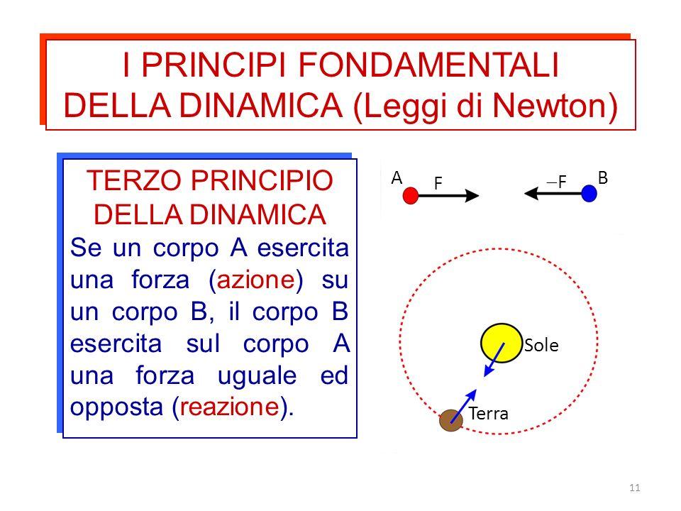 11 I PRINCIPI FONDAMENTALI DELLA DINAMICA (Leggi di Newton) I PRINCIPI FONDAMENTALI DELLA DINAMICA (Leggi di Newton) TERZO PRINCIPIO DELLA DINAMICA Se