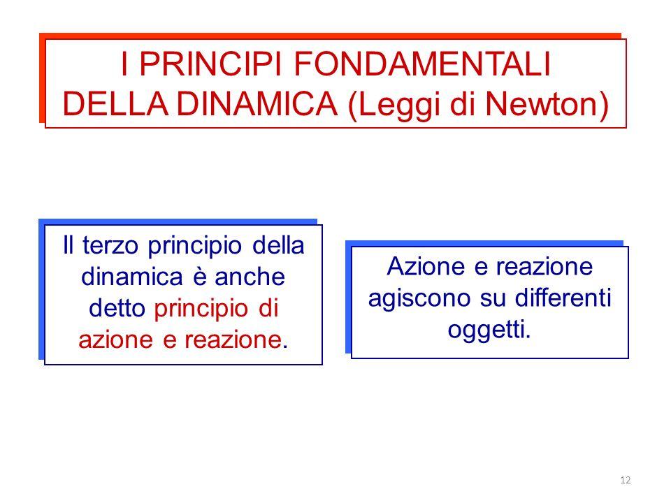 12 I PRINCIPI FONDAMENTALI DELLA DINAMICA (Leggi di Newton) I PRINCIPI FONDAMENTALI DELLA DINAMICA (Leggi di Newton) Il terzo principio della dinamica