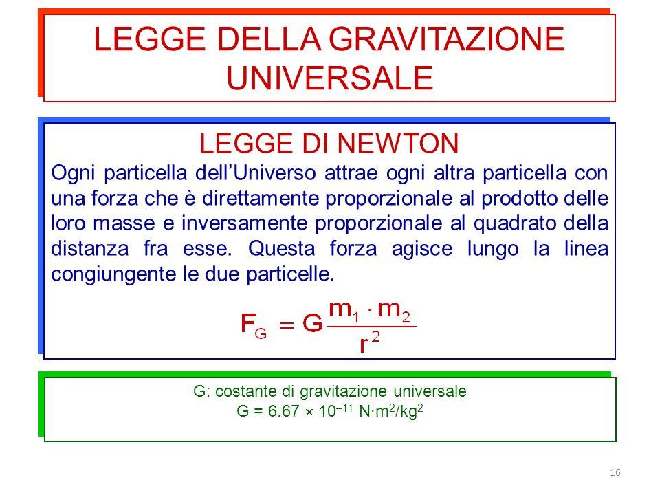 16 LEGGE DI NEWTON Ogni particella dellUniverso attrae ogni altra particella con una forza che è direttamente proporzionale al prodotto delle loro mas