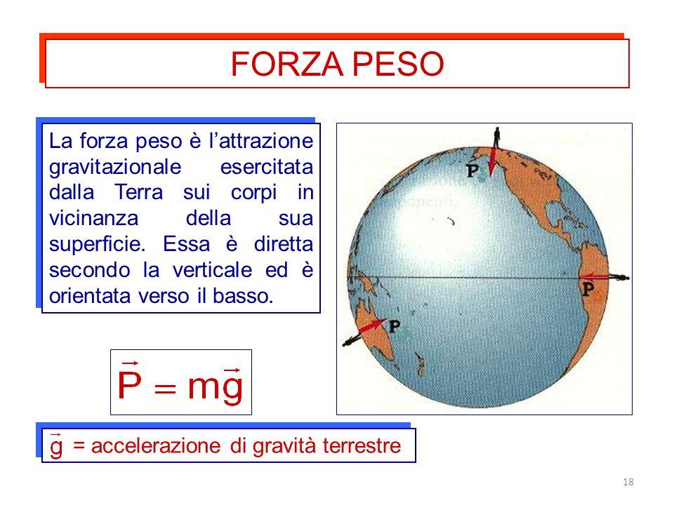 18 La forza peso è lattrazione gravitazionale esercitata dalla Terra sui corpi in vicinanza della sua superficie. Essa è diretta secondo la verticale