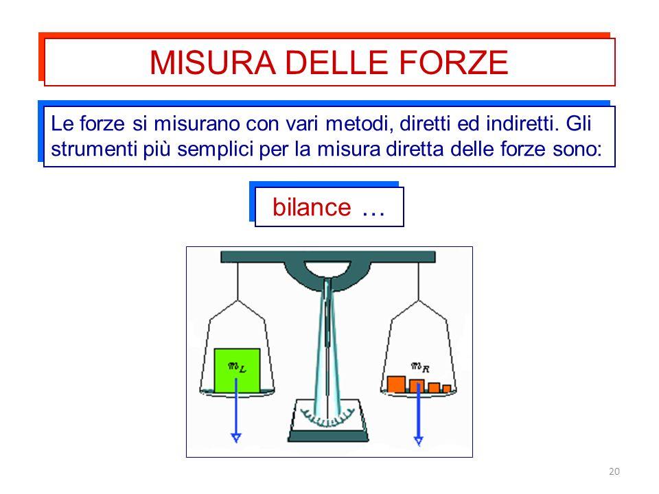 20 Le forze si misurano con vari metodi, diretti ed indiretti. Gli strumenti più semplici per la misura diretta delle forze sono: MISURA DELLE FORZE b
