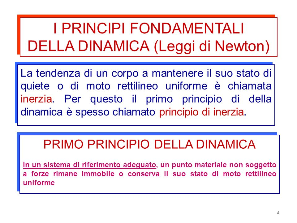 4 PRIMO PRINCIPIO DELLA DINAMICA In un sistema di riferimento adeguato, un punto materiale non soggetto a forze rimane immobile o conserva il suo stat