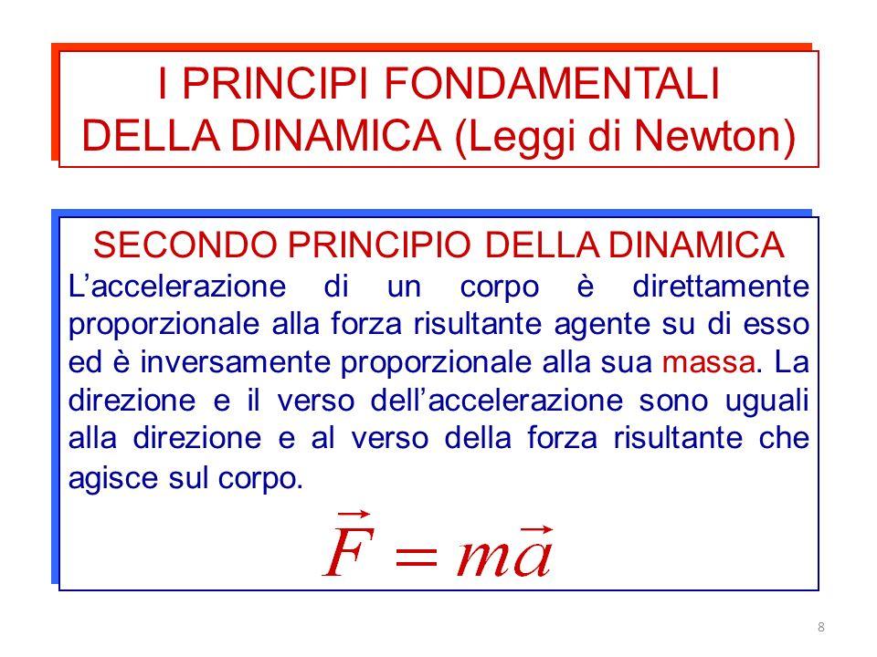 8 SECONDO PRINCIPIO DELLA DINAMICA Laccelerazione di un corpo è direttamente proporzionale alla forza risultante agente su di esso ed è inversamente p