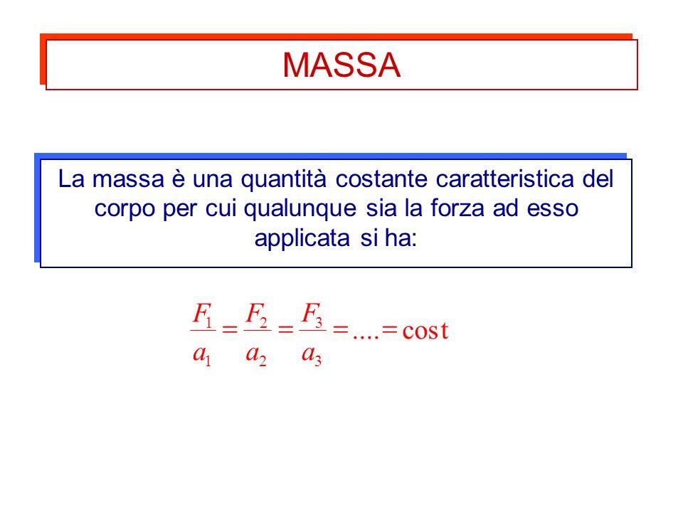 MASSA La massa è una quantità costante caratteristica del corpo per cui qualunque sia la forza ad esso applicata si ha: tcos.... 3 3 2 2 1 1 a F a F a