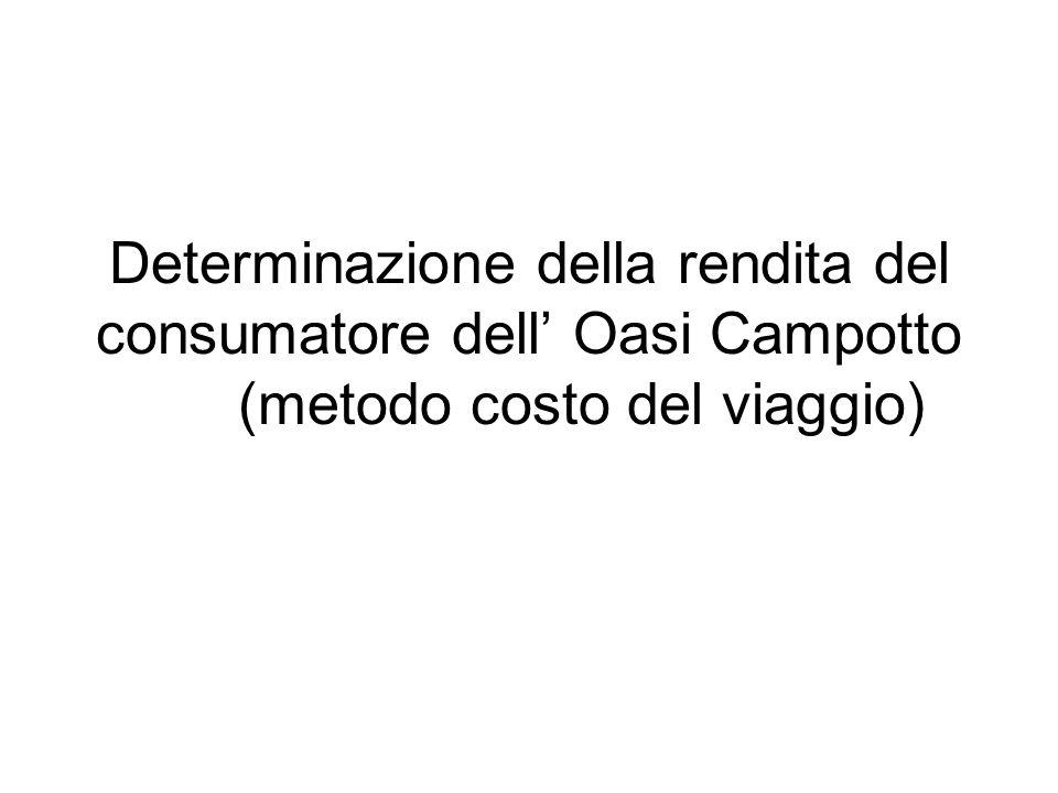 Determinazione della rendita del consumatore dell Oasi Campotto (metodo costo del viaggio)