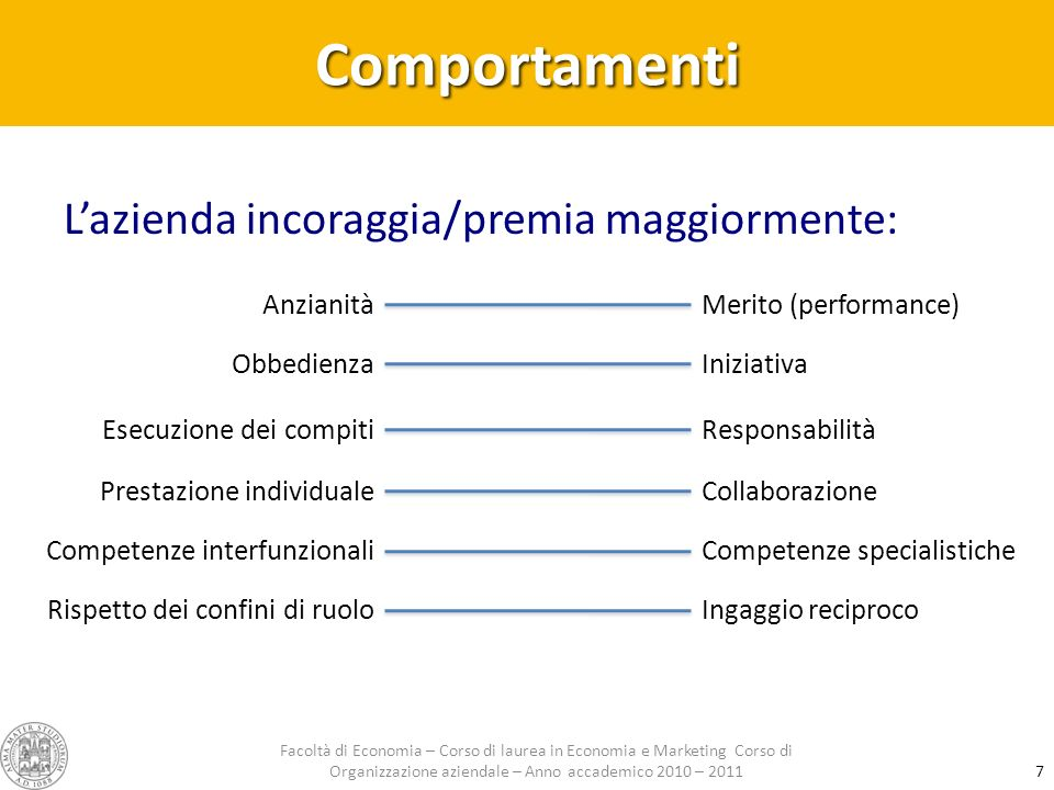 Una sintesi In sintesi, quali credete siano le caratteristiche più significative dellorganizzazione descritta.