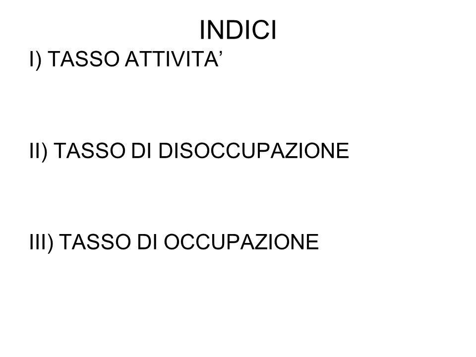 INDICI I) TASSO ATTIVITA II) TASSO DI DISOCCUPAZIONE III) TASSO DI OCCUPAZIONE