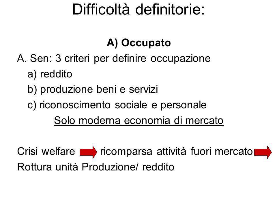 Crisi del concetto di occupazione a) definizione Convenzioni Internazionali Occupazione solo di mercato b) anche per occupazione di mercato Emersione di forme lavorative che sembravano scomparse