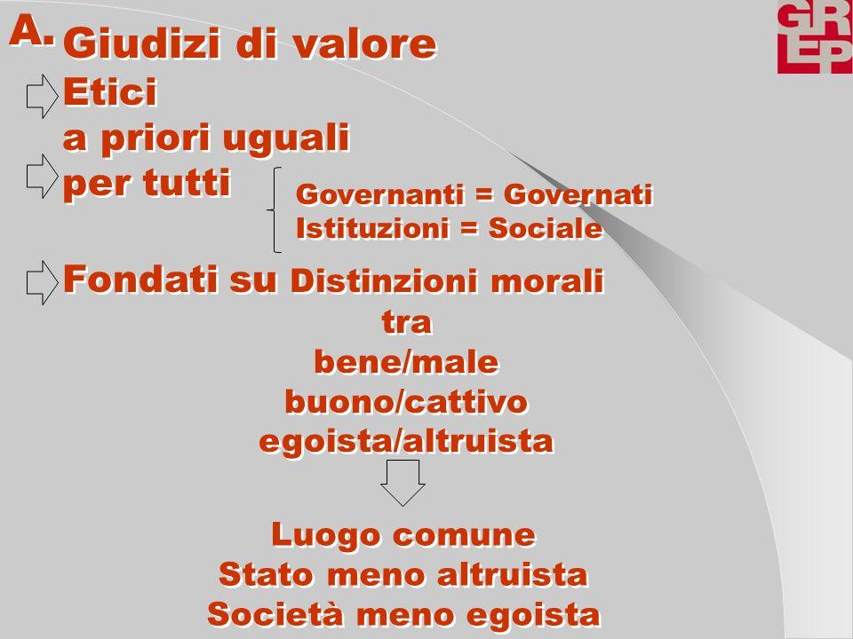Giudizi di valore Etici a priori uguali per tutti Fondati su Distinzioni morali tra bene/male buono/cattivo egoista/altruista Giudizi di valore Etici