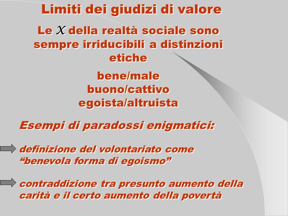 Limiti dei giudizi di valore bene/male buono/cattivo egoista/altruista bene/male buono/cattivo egoista/altruista Le X della realtà sociale sono sempre