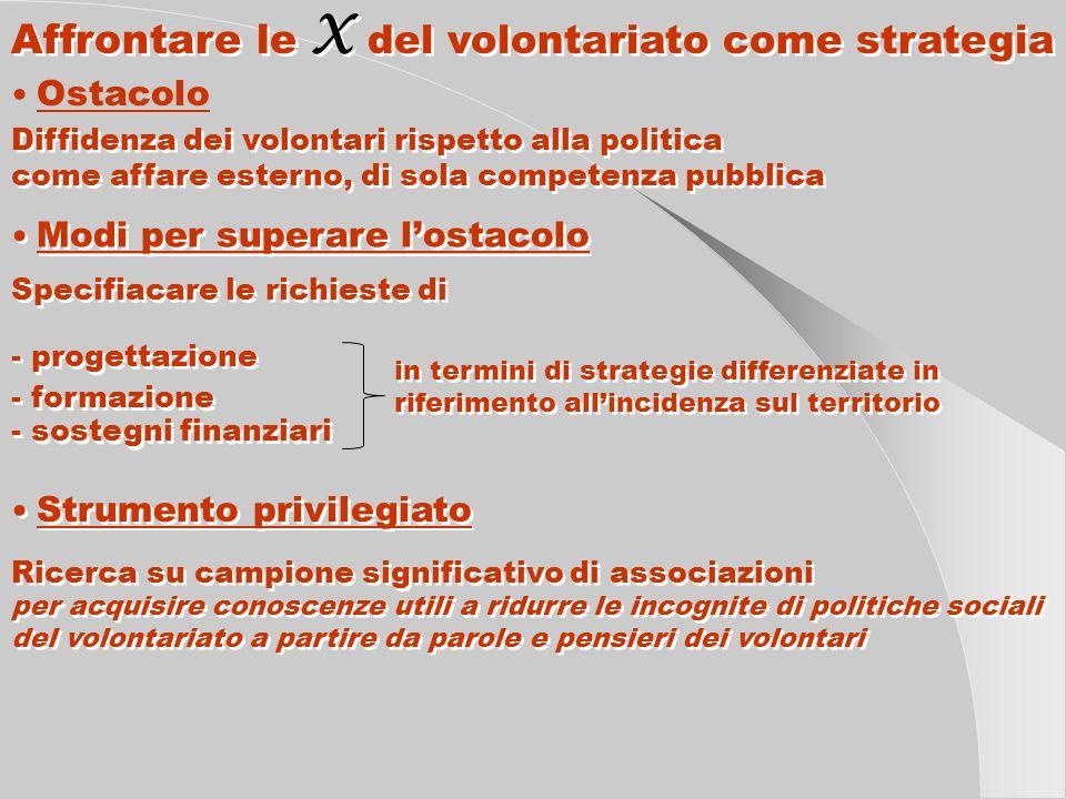 Affrontare le X del volontariato come strategia Diffidenza dei volontari rispetto alla politica come affare esterno, di sola competenza pubblica Diffi