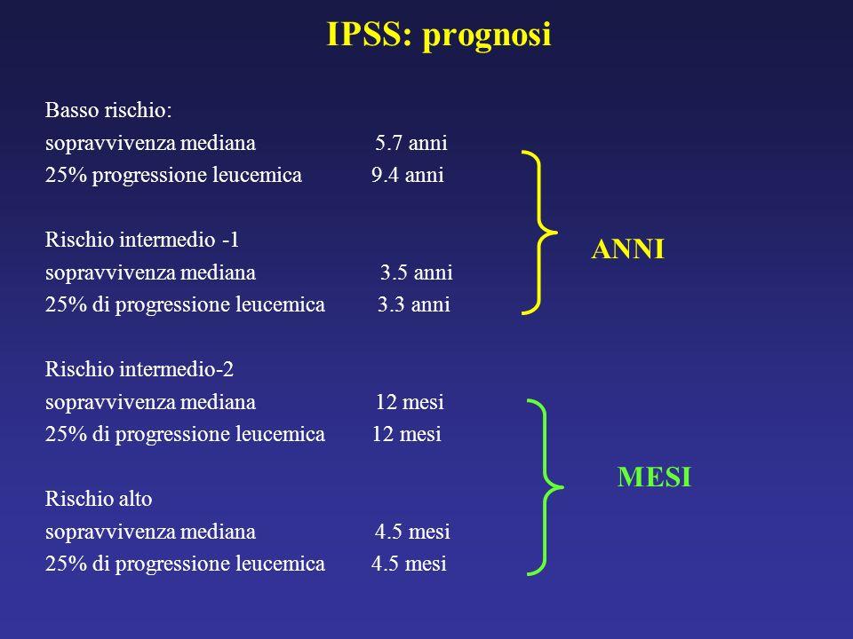 IPSS: prognosi Basso rischio: sopravvivenza mediana 5.7 anni 25% progressione leucemica 9.4 anni Rischio intermedio -1 sopravvivenza mediana 3.5 anni