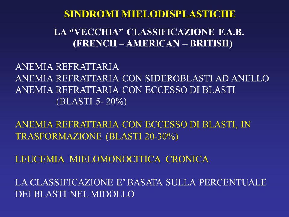 SINDROMI MIELODISPLASTICHE 1.CITOPENIA REFRATTARIA CONANEMIA O NEUTROPENIA, O DISPLASIA UNILINEAREPIASTRINOPENIA 2.ANEMIA REFRATTARIA CONANEMIA, SIDEROBLASTI AD ANELLO SIDEROBLASTI AD ANELLO 3.CITOPENIA REFRATTARIA CONANEMIA e/o NEUTROPENIA e/o DISPLASIA MULTILINEAREPIASTRINOPENIA (almeno due citopenie) 4.ANEMIA REFRATTARIA CON CITOPENIA UNI o MULTILINEARE, ECCESSO DI BLASTI – I CON BLASTI MIDOLLARI 5-9% 5.ANEMIA REFRATTARIA CONCITOPENIA UNI o MULTILINEARE, ECCESSO DI BLASTI – IICON BLASTI MIDOLLARI 10-19% 6.SMD CON Del (5q) ISOLATAANEMIA, del(5q) LA NUOVA CLASSIFICAZIONE WHO (WORD HEALTH ORGANIZATION) LA CLASSIFICAZIONE E BASATA SUL TIPO E SUL NUMERO DI CITOPENIE E SULLA PERCENTUALE DEI BLASTI NEL MIDOLLO
