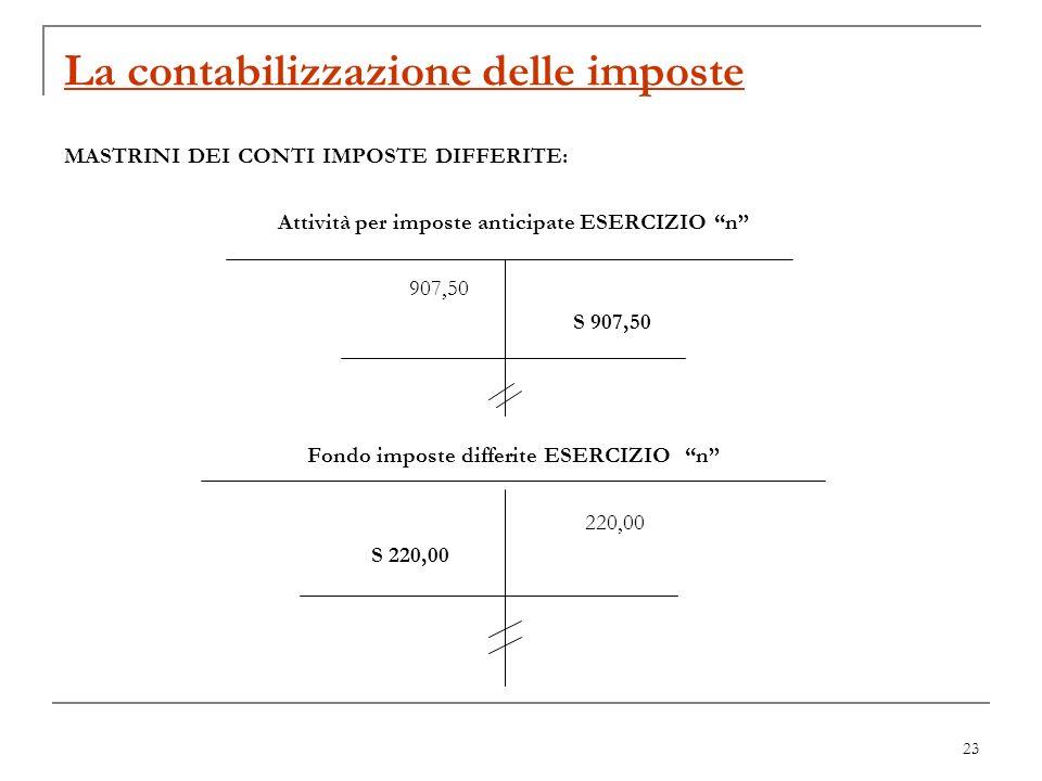23 La contabilizzazione delle imposte MASTRINI DEI CONTI IMPOSTE DIFFERITE: Attività per imposte anticipate ESERCIZIO n 907,50 S 907,50 Fondo imposte