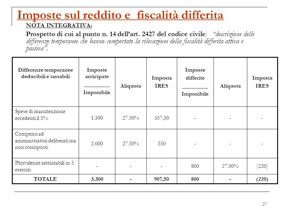 27 Imposte sul reddito e fiscalità differita NOTA INTEGRATIVA: Prospetto di cui al punto n. 14 dellart. 2427 del codice civile: descrizione delle diff