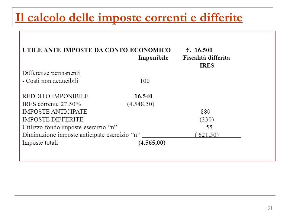 31 Il calcolo delle imposte correnti e differite UTILE ANTE IMPOSTE DA CONTO ECONOMICO. 16.500 Imponibile Fiscalità differita IRES Differenze permanen