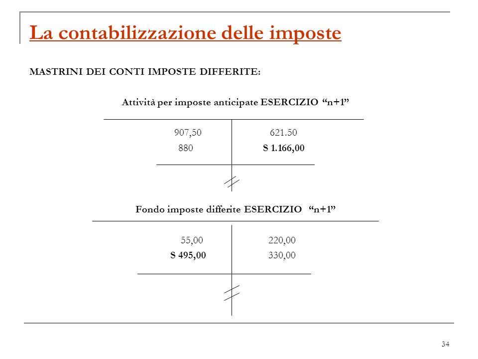 34 La contabilizzazione delle imposte MASTRINI DEI CONTI IMPOSTE DIFFERITE: Attività per imposte anticipate ESERCIZIO n+1 907,50621.50 880 S 1.166,00