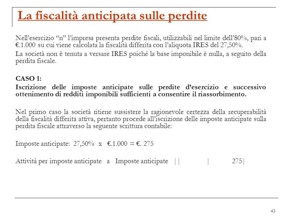 43 La fiscalità anticipata sulle perdite Nellesercizio n limpresa presenta perdite fiscali, utilizzabili nel limite dell80%, pari a.1.000 su cui viene