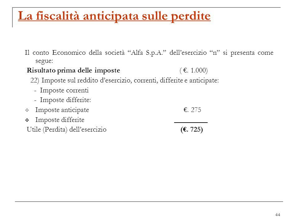 44 La fiscalità anticipata sulle perdite Il conto Economico della società Alfa S.p.A. dellesercizio n si presenta come segue: Risultato prima delle im