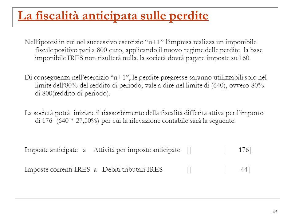 45 La fiscalità anticipata sulle perdite Nellipotesi in cui nel successivo esercizio n+1 limpresa realizza un imponibile fiscale positivo pari a 800 e