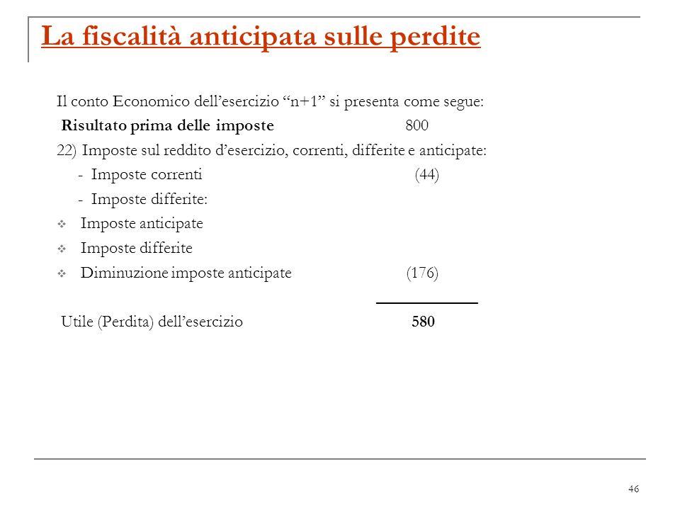 46 La fiscalità anticipata sulle perdite Il conto Economico dellesercizio n+1 si presenta come segue: Risultato prima delle imposte 800 22) Imposte su