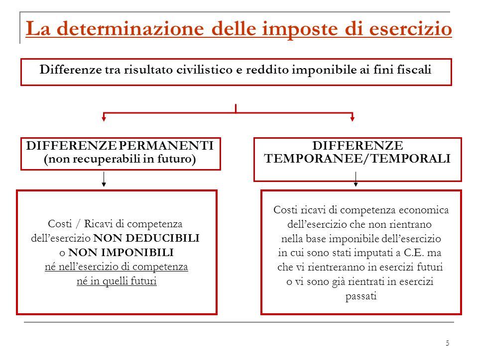 6 Le differenze TEMPORANEE /TEMPORALI concorrono nel loro complesso a determinare la base di calcolo delle imposte anticipate e differite.