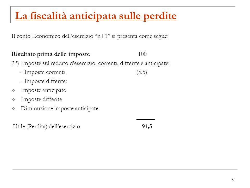 La fiscalità anticipata sulle perdite Il conto Economico dellesercizio n+1 si presenta come segue: Risultato prima delle imposte 100 22) Imposte sul r