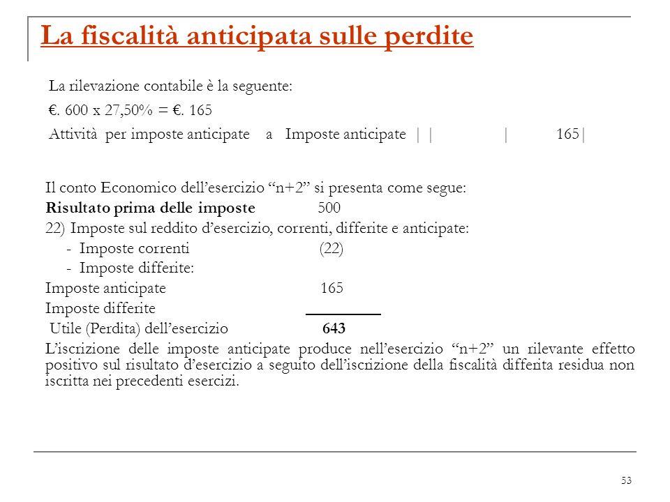 53 La fiscalità anticipata sulle perdite La rilevazione contabile è la seguente:. 600 x 27,50% =. 165 Attività per imposte anticipate a Imposte antici